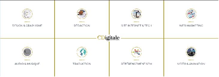 externalisation marketing et communication